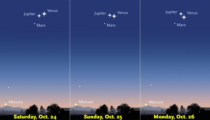 Venus-Jupiter-Mars_Oct-24-25-26_big